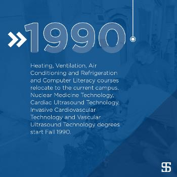 Heating, Ventilation, Air Conditioning and Refrigeration and Computer Literacy courses relocate to the current campus. Nuclear Medicine Technology, Cardiac Ultrasound Technology, Invasive Cardiovascular Technology and Vascular Ultrasound Technology degrees start Fall 1990.