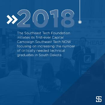 The Southeast Tech Foundation initiates its first-ever Capital Campaign Southeast Tech NOW focusing on increasing the number of critically needed technical graduates in South Dakota.