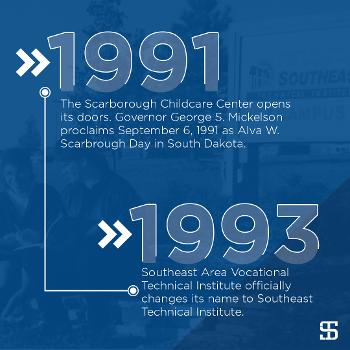 The Scarborough Childcare Center opens its doors. Governor George S. Mickelson proclaims September 6, 1991 as Alva W. Scarbrough Day in South Dakota..  Southeast Area Vocational Technical Institute officially changes its name to Southeast Technical Institute.