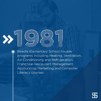Beadle Elementary School houses programs including Heating, Ventilation, Air Conditioning and Refrigeration, Franchise Restaurant Management, Accounting, Marketing and Computer Literacy courses.