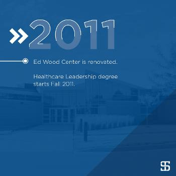 Ed Wood Center is renovated.   Healthcare Leadership degree starts Fall 2011.