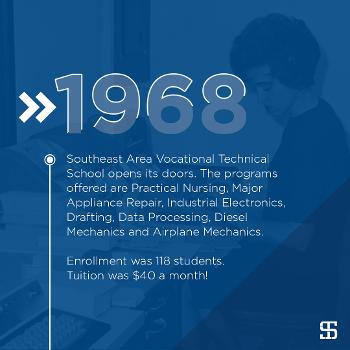 Southeast Area Vocational Technical School opens its doors. The programs offered are Practical Nursing, Major Appliance Repair, Industrial Electronics, Drafting, Data Processing, Diesel Mechanics and Airplane Mechanics.  Enrollment was 118 students. Tuition was $40 a month!