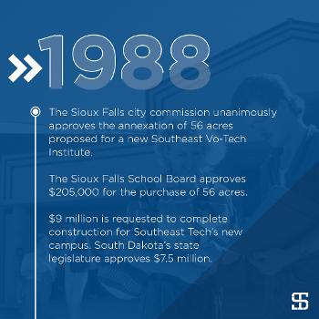 The Sioux Falls city commission unanimously approves the annexation of 56 acres proposed for a new Southeast Vo-Tech Institute.   The Sioux Falls School Board approves $205,000 for the purchase of 56 acres.  $9 million is requested to complete construction for Southeast Tech's new campus. South Dakota's state legislature approves $7.5 million.