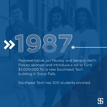 Representative Jan Nicolay and Senator Keith Paisley sponsor and introduce a bill to fund $3,000,000 for a new Southeast Tech building in Sioux Falls.   Southeast Tech has 500 students enrolled.